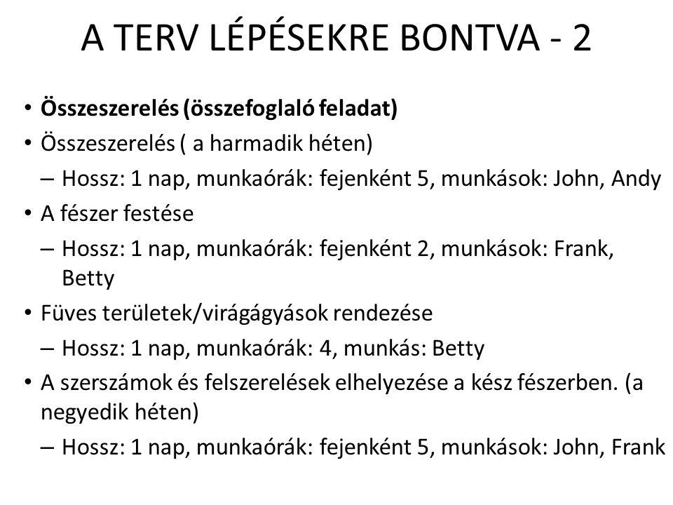 A TERV LÉPÉSEKRE BONTVA - 2