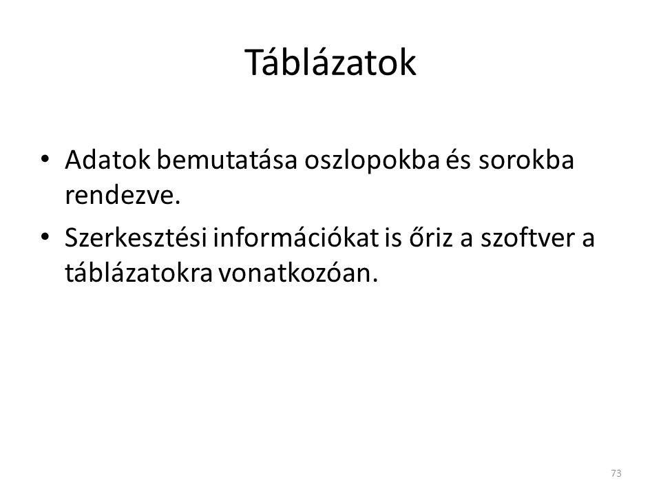Táblázatok Adatok bemutatása oszlopokba és sorokba rendezve.