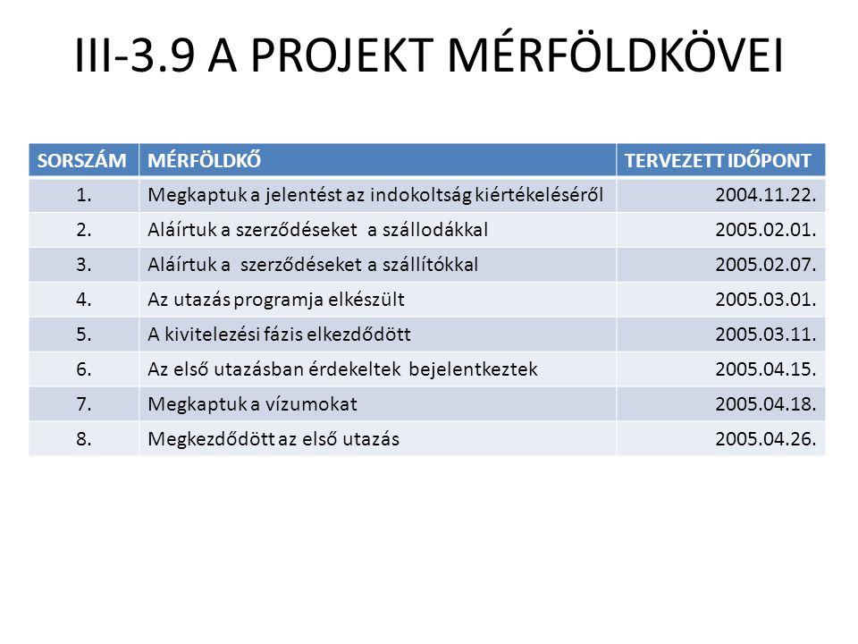 III-3.9 A PROJEKT MÉRFÖLDKÖVEI