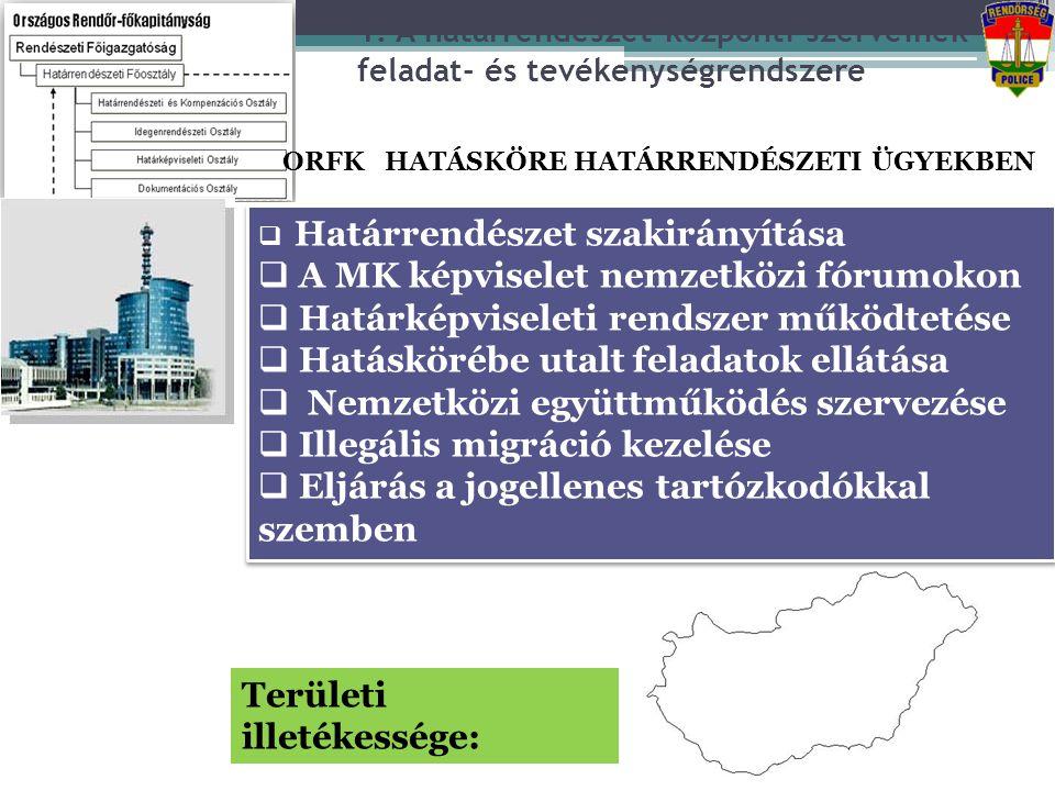 A MK képviselet nemzetközi fórumokon