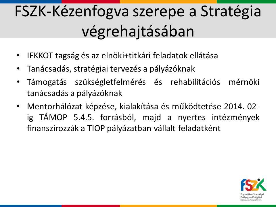 FSZK-Kézenfogva szerepe a Stratégia végrehajtásában