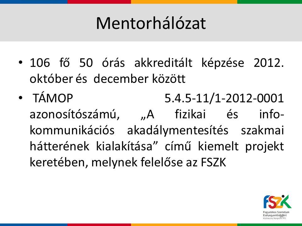Mentorhálózat 106 fő 50 órás akkreditált képzése 2012. október és december között.