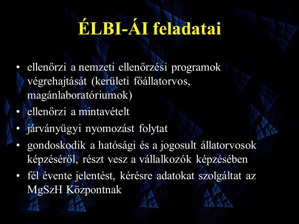 ÉLBI-ÁI feladatai ellenőrzi a nemzeti ellenőrzési programok végrehajtását (kerületi főállatorvos, magánlaboratóriumok)