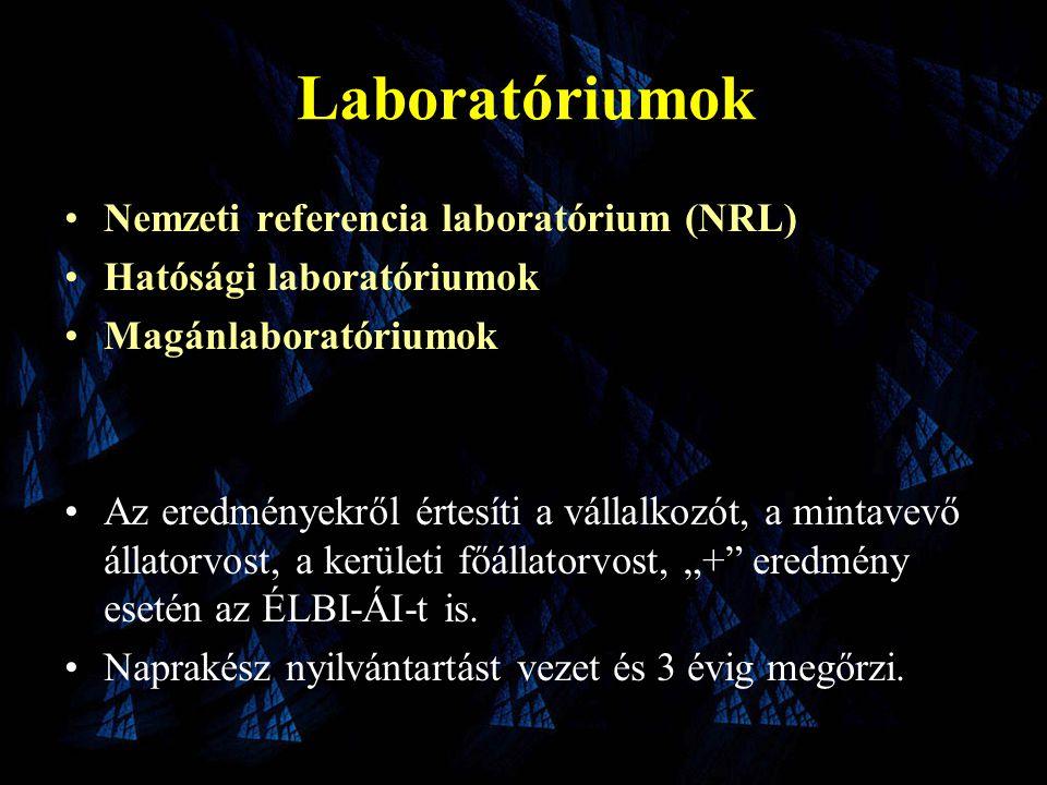 Laboratóriumok Nemzeti referencia laboratórium (NRL)