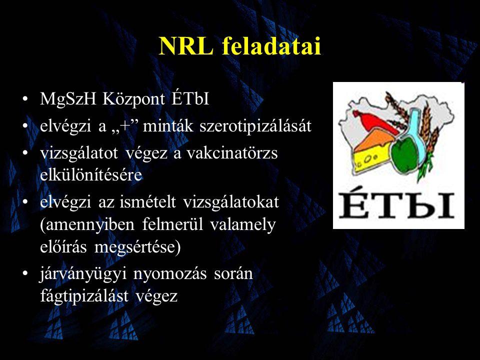 """NRL feladatai MgSzH Központ ÉTbI elvégzi a """"+ minták szerotipizálását"""