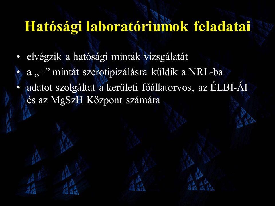 Hatósági laboratóriumok feladatai