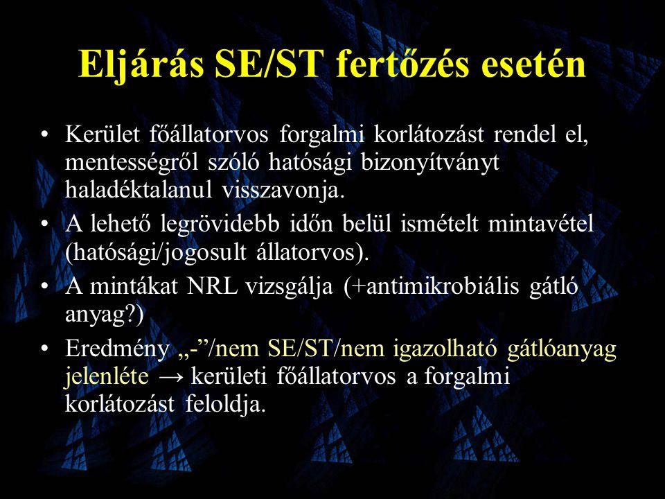Eljárás SE/ST fertőzés esetén