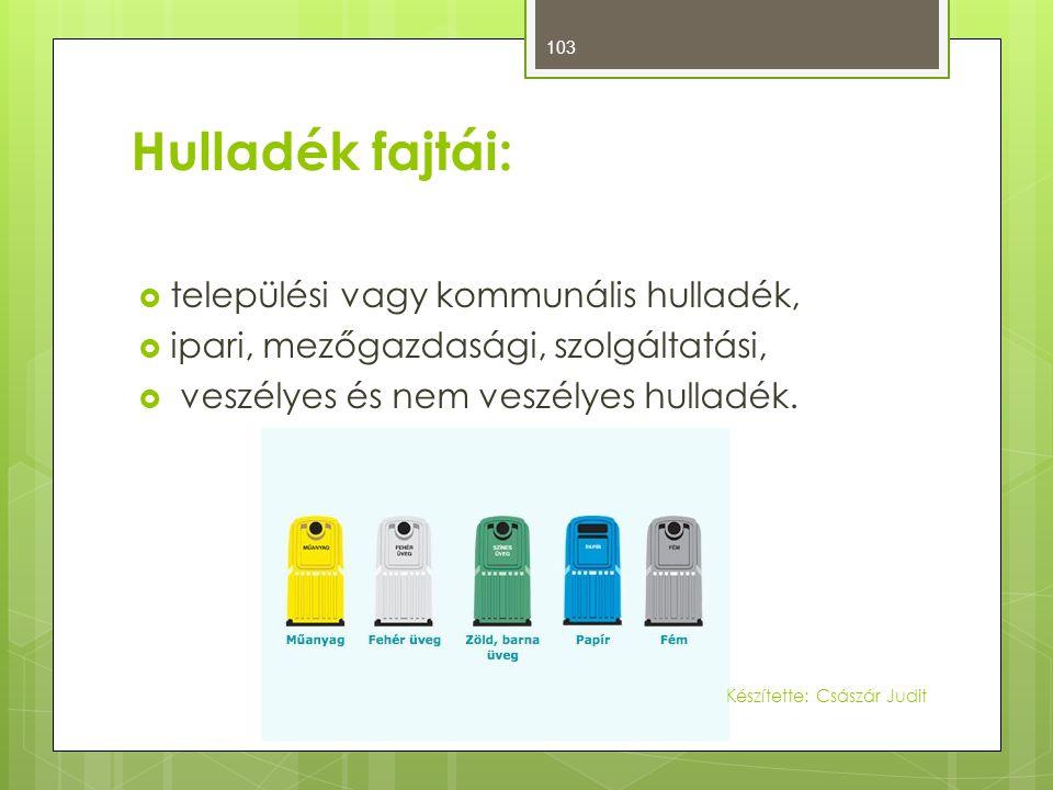 Hulladék fajtái: települési vagy kommunális hulladék,