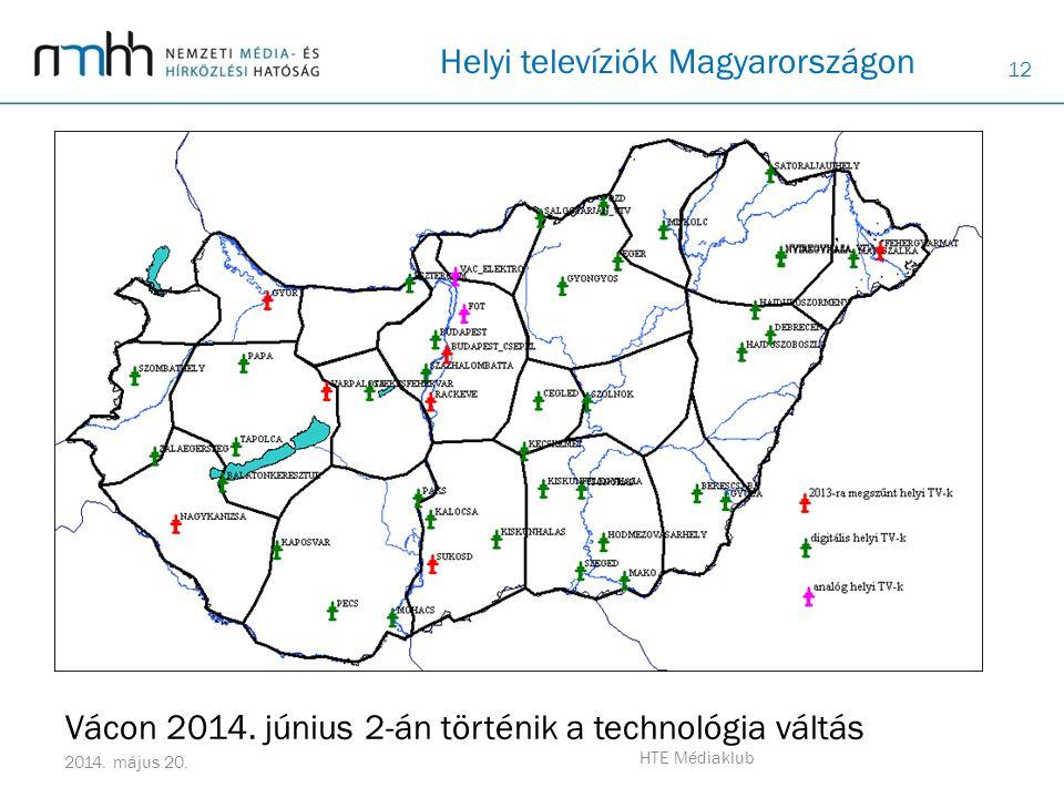 Helyi televíziók Magyarországon