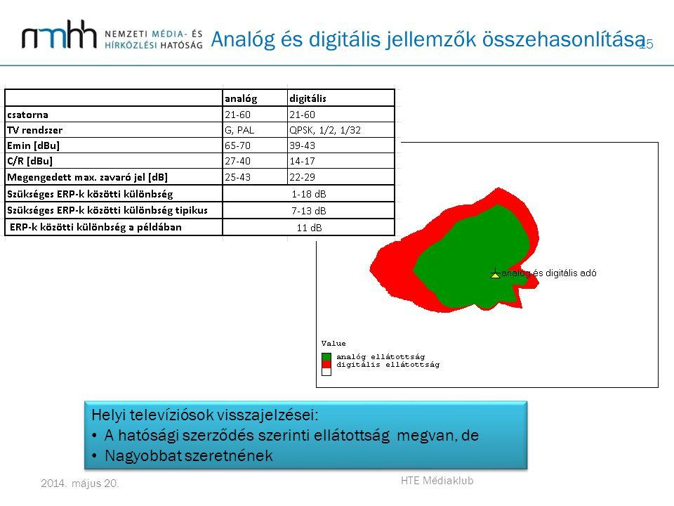 Analóg és digitális jellemzők összehasonlítása