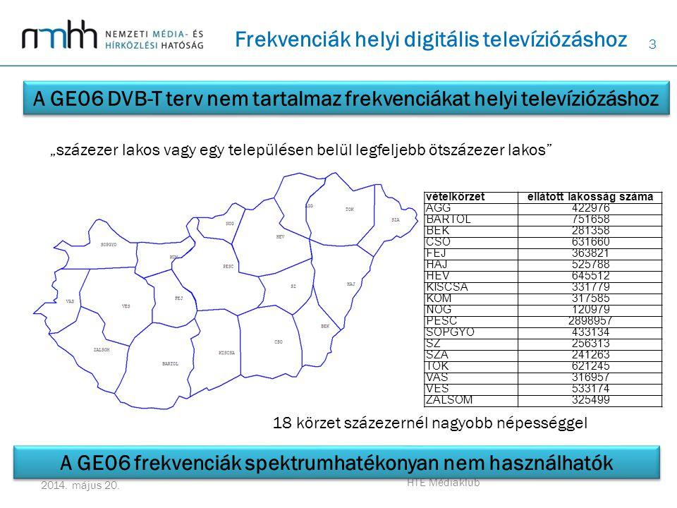 Frekvenciák helyi digitális televíziózáshoz