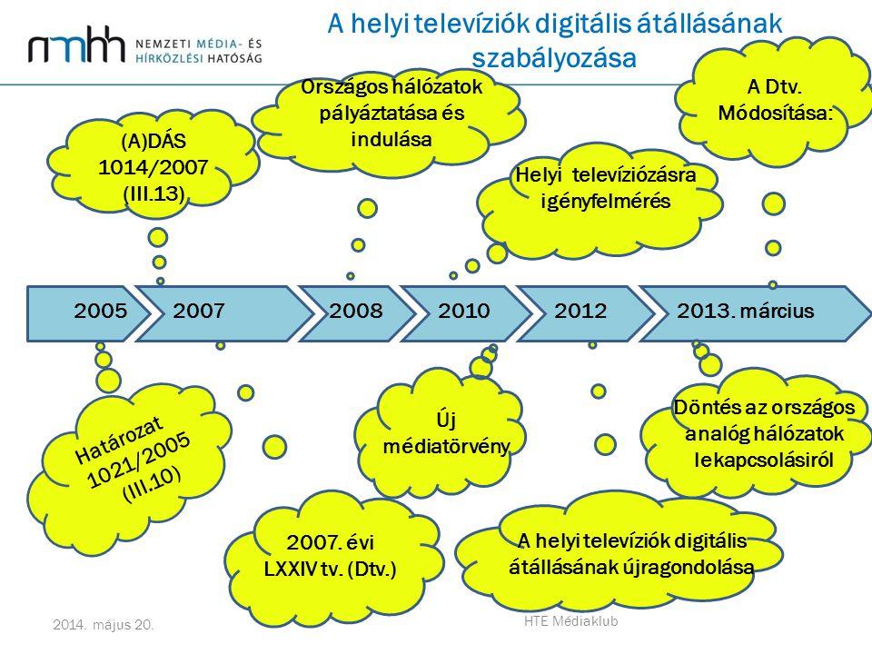 A helyi televíziók digitális átállásának szabályozása