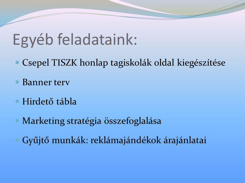 Egyéb feladataink: Csepel TISZK honlap tagiskolák oldal kiegészítése