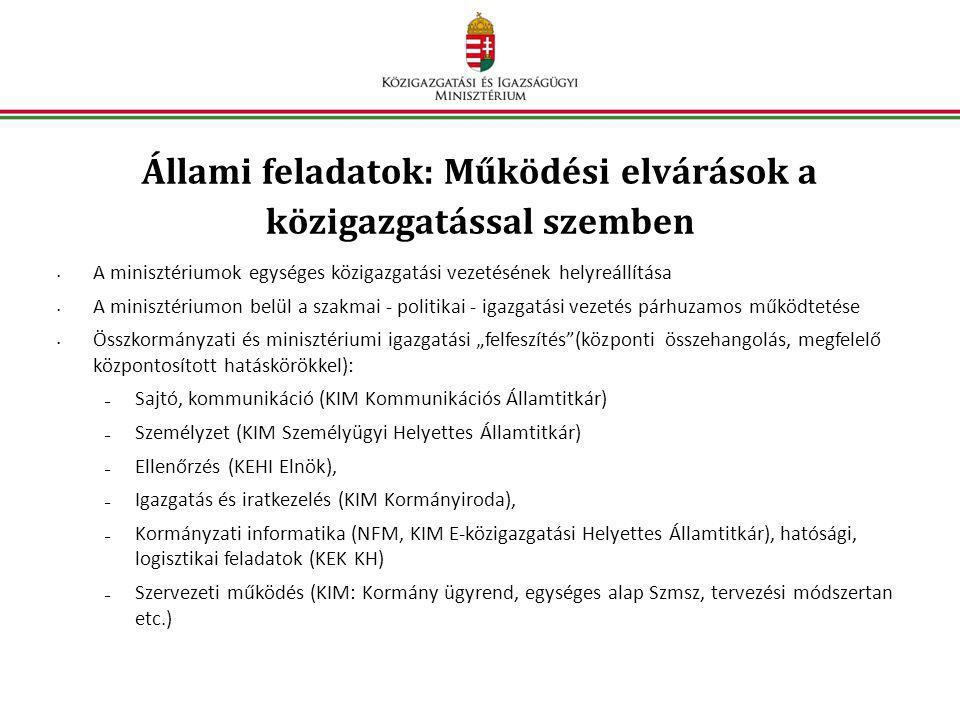 Állami feladatok: Működési elvárások a közigazgatással szemben