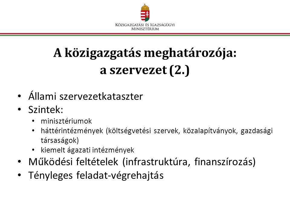 A közigazgatás meghatározója: a szervezet (2.)
