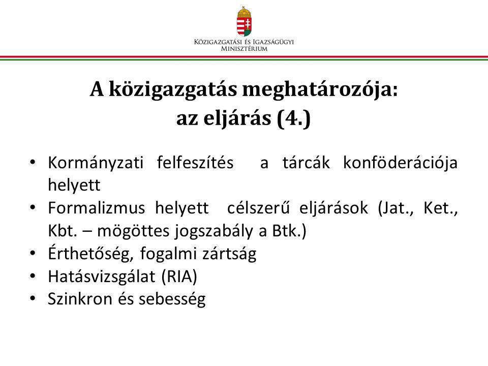 A közigazgatás meghatározója: az eljárás (4.)
