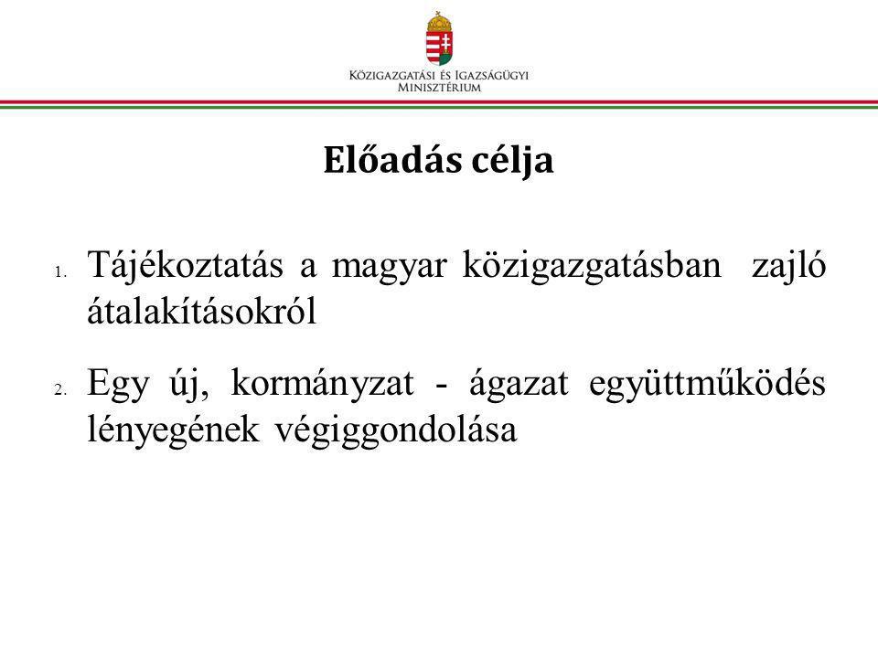 Előadás célja Tájékoztatás a magyar közigazgatásban zajló átalakításokról.