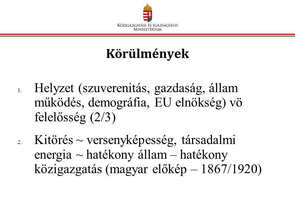 Körülmények Helyzet (szuverenitás, gazdaság, állam működés, demográfia, EU elnökség) vö felelősség (2/3)