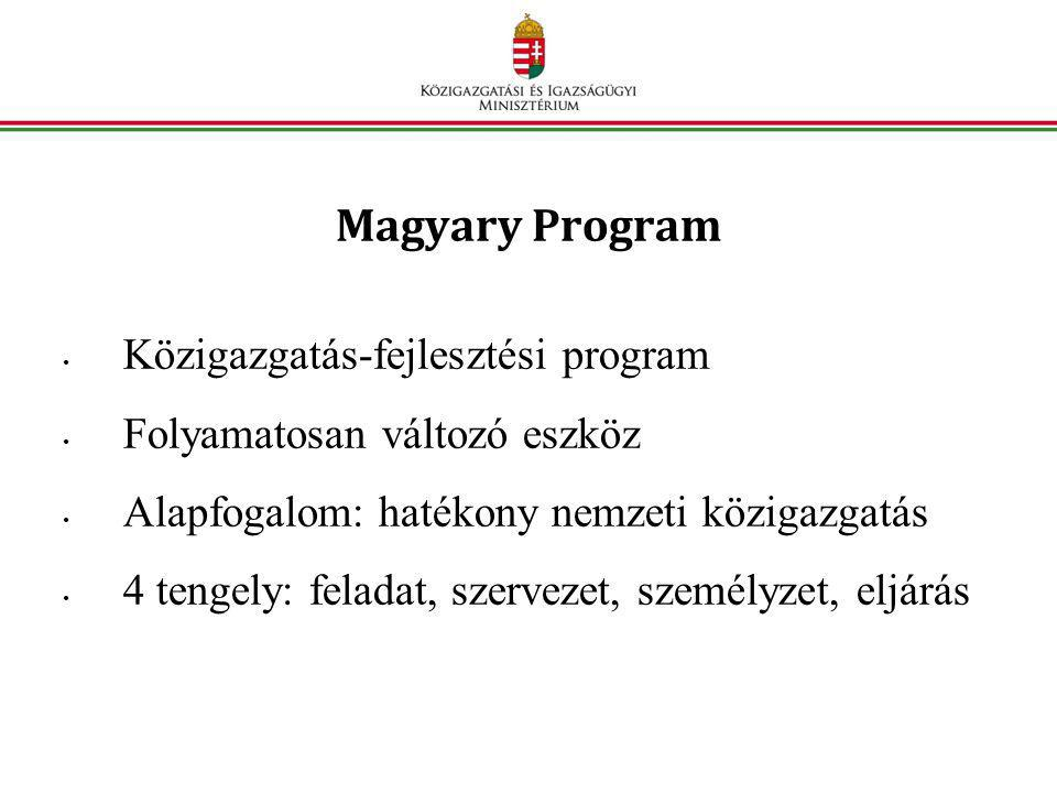 Magyary Program Közigazgatás-fejlesztési program