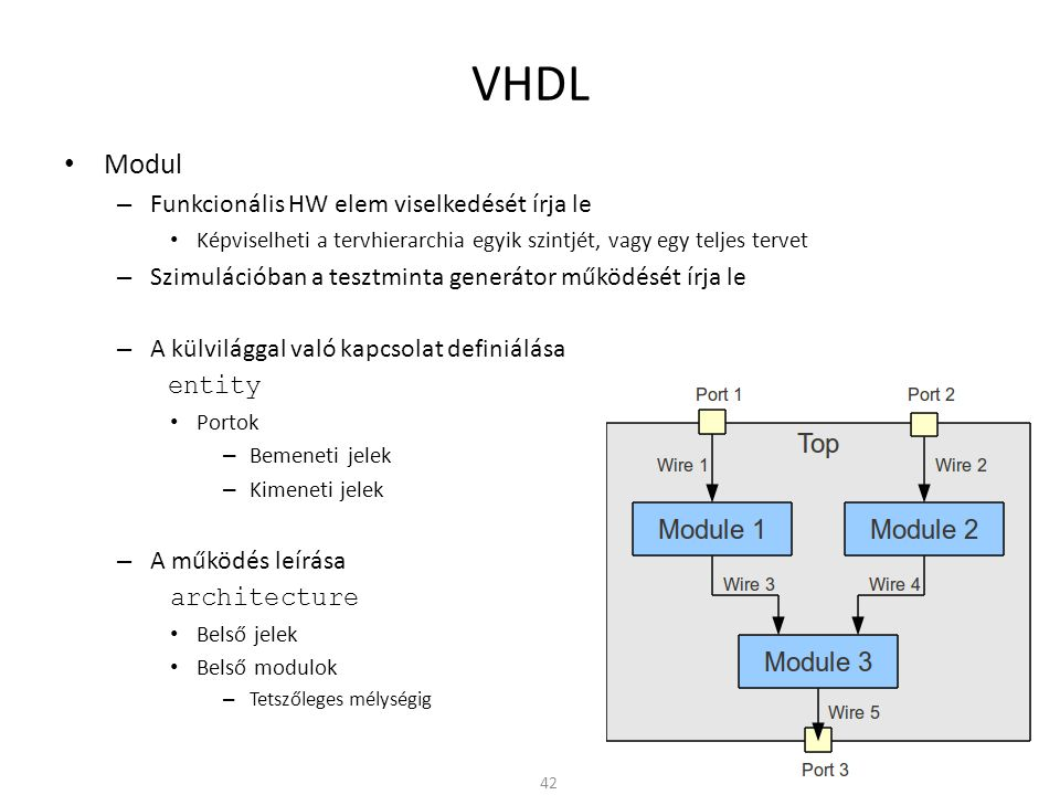 VHDL Modul Funkcionális HW elem viselkedését írja le