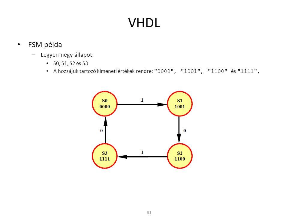 VHDL FSM példa Legyen négy állapot S0, S1, S2 és S3