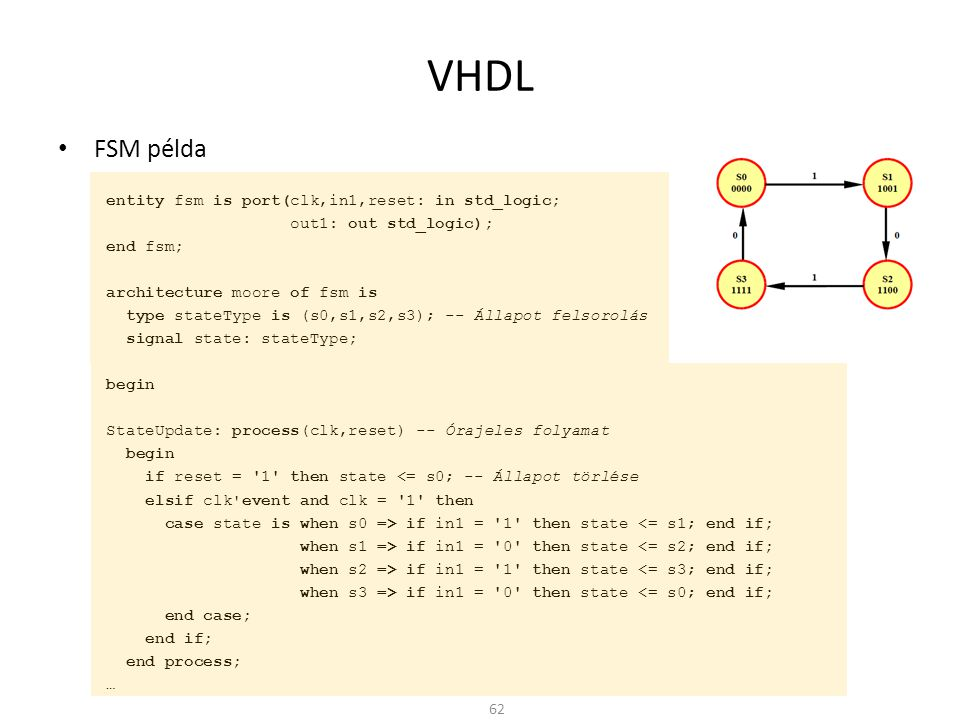 VHDL FSM példa entity fsm is port(clk,in1,reset: in std_logic;