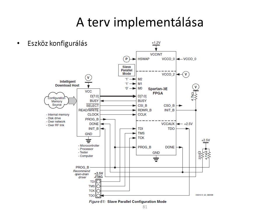 A terv implementálása Eszköz konfigurálás