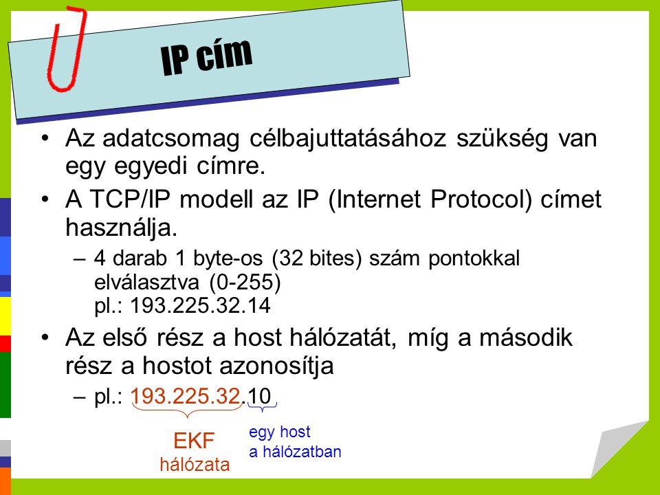IP cím Az adatcsomag célbajuttatásához szükség van egy egyedi címre.