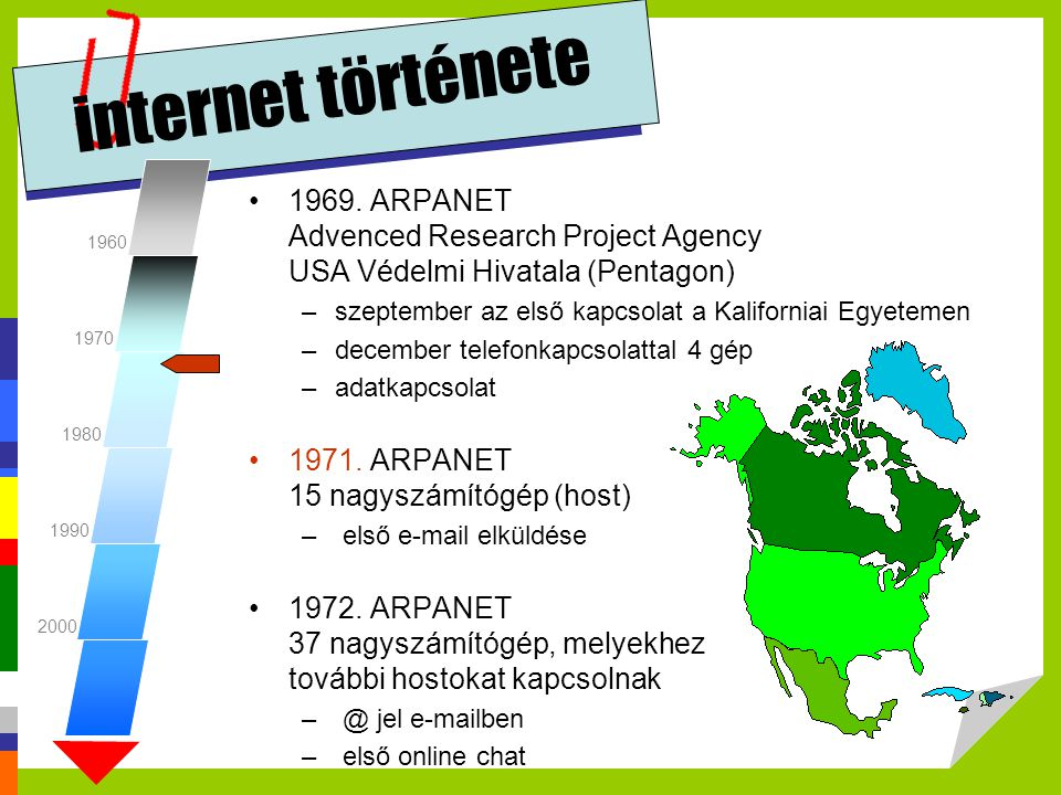 internet története 1960. 1970. 1980. 1990. 2000. 1969. ARPANET Advenced Research Project Agency USA Védelmi Hivatala (Pentagon)