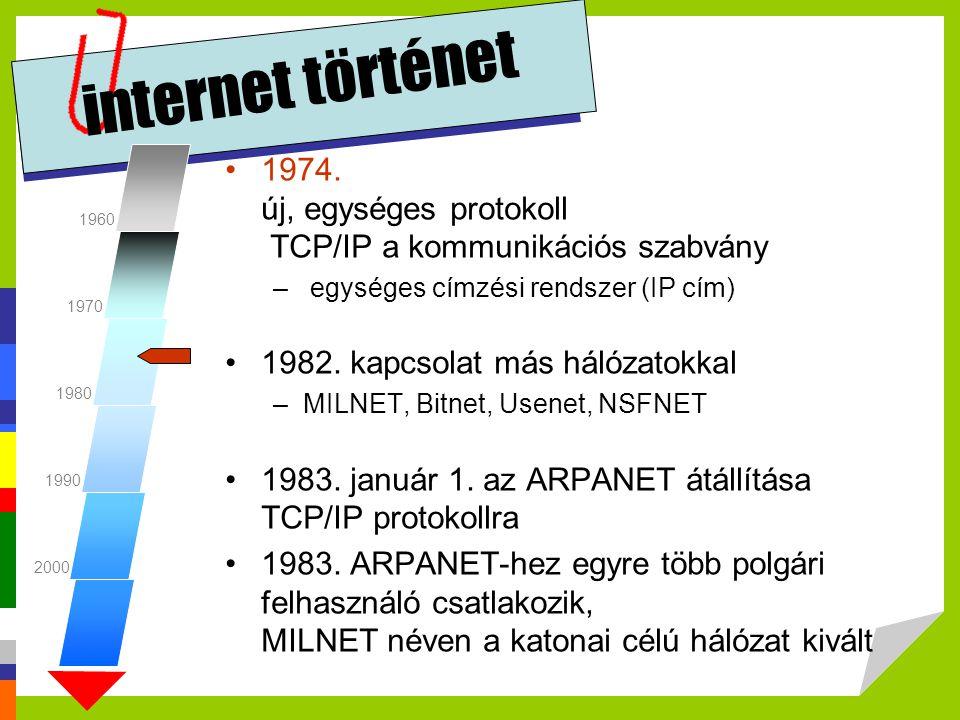 internet történet 1960. 1970. 1980. 1990. 2000. 1974. új, egységes protokoll TCP/IP a kommunikációs szabvány.