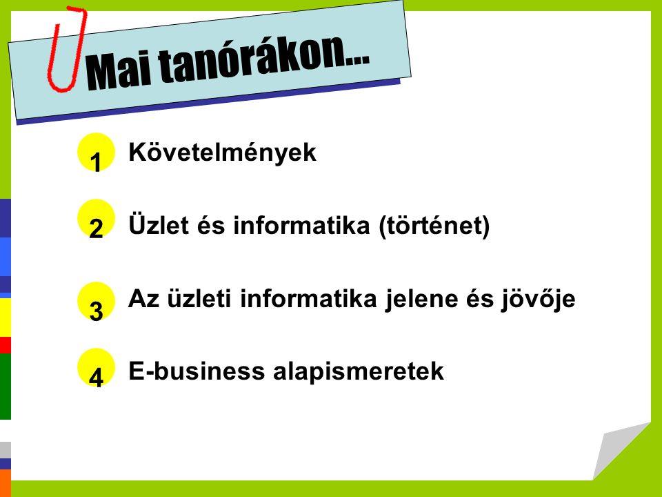 Mai tanórákon... 1 2 3 4 Követelmények Üzlet és informatika (történet)