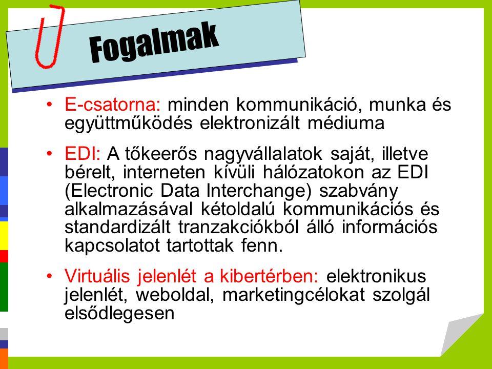 Fogalmak E-csatorna: minden kommunikáció, munka és együttműködés elektronizált médiuma.