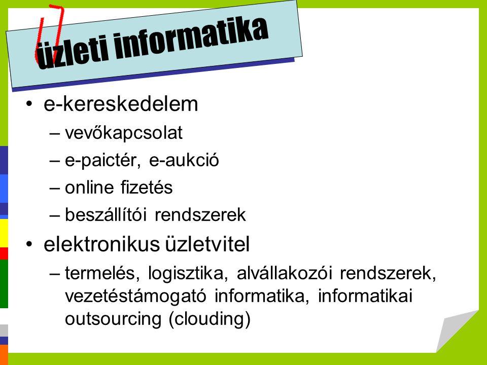 üzleti informatika e-kereskedelem elektronikus üzletvitel