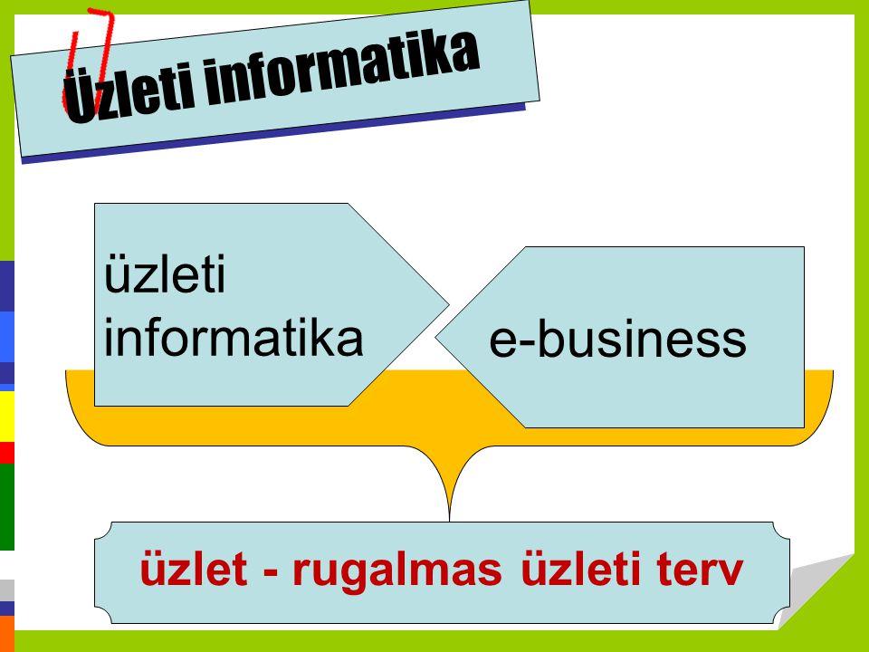 üzlet - rugalmas üzleti terv