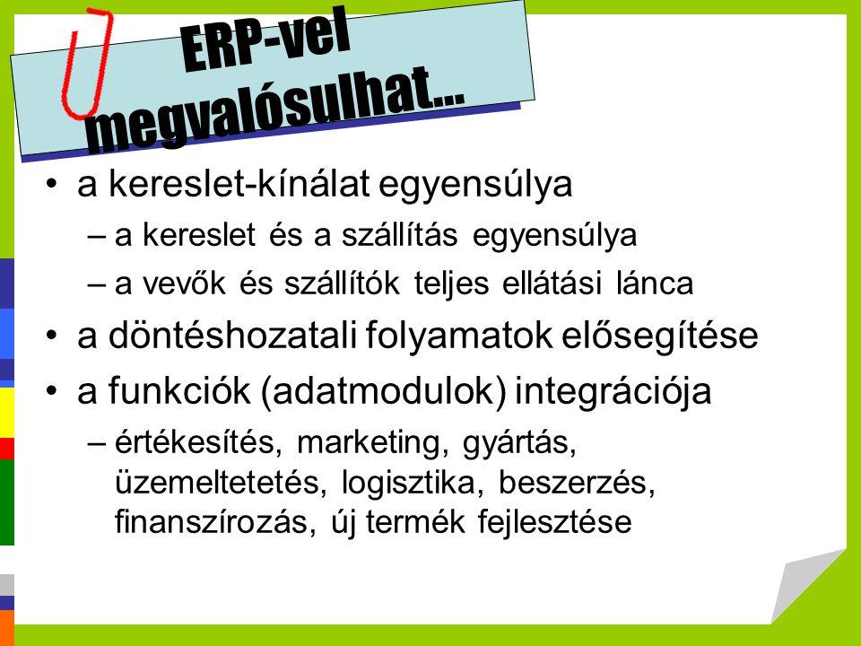 ERP-vel megvalósulhat...