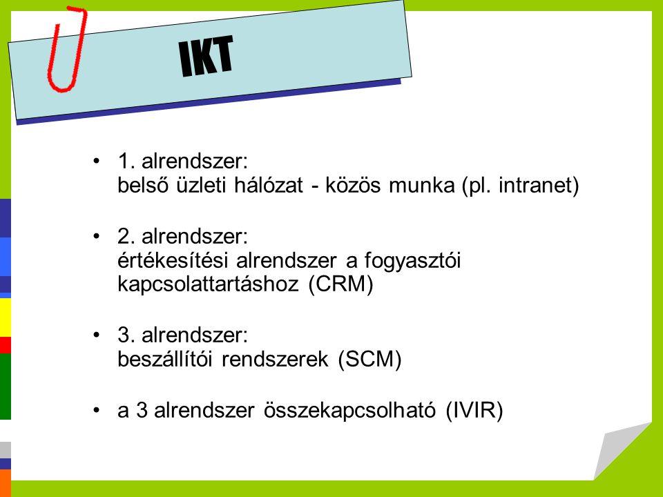 IKT 1. alrendszer: belső üzleti hálózat - közös munka (pl. intranet)