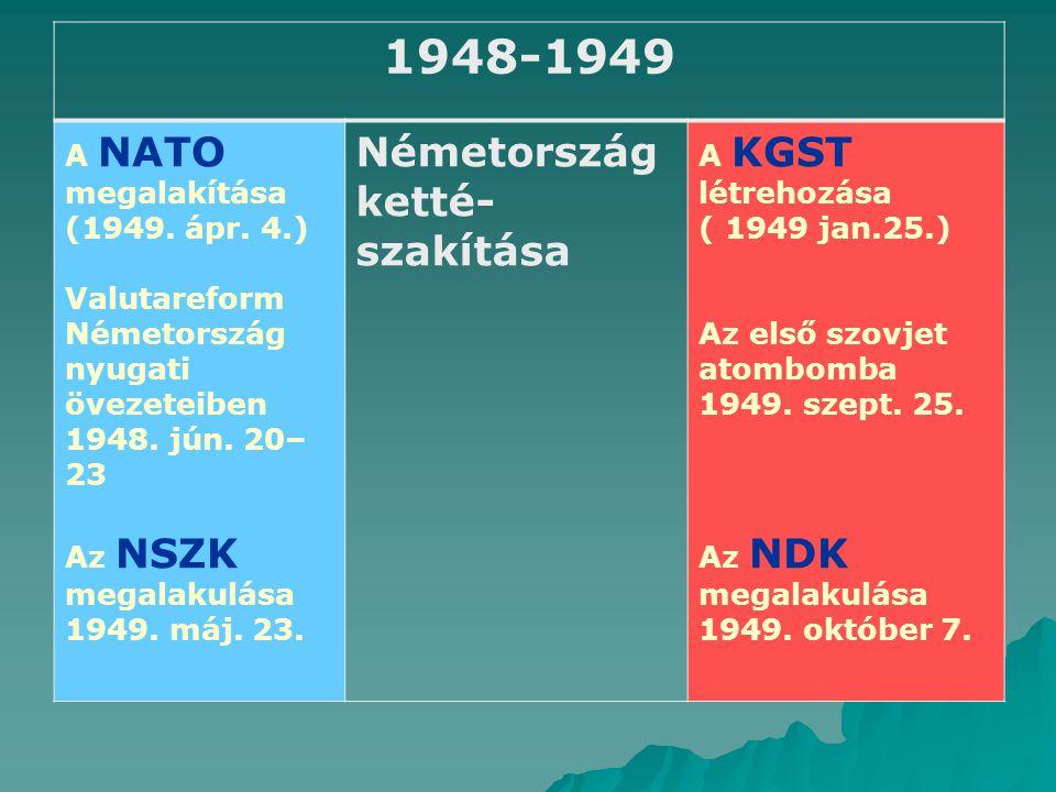 1948-1949 Németország ketté-szakítása A NATO megalakítása