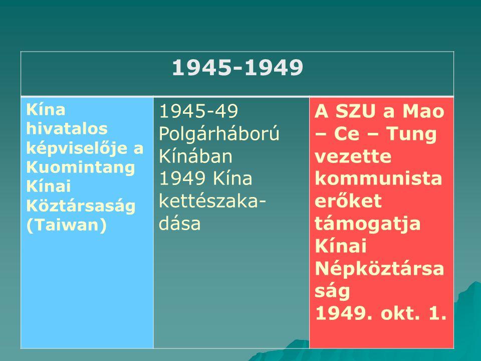 1945-1949 1945-49 Polgárháború Kínában 1949 Kína kettészaka-dása