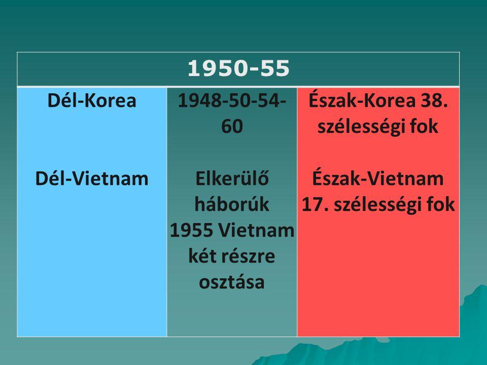 1955 Vietnam két részre osztása Észak-Korea 38. szélességi fok