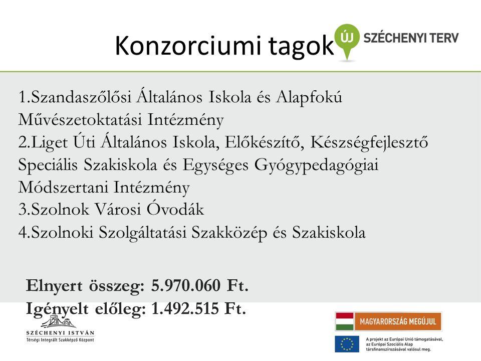 Konzorciumi tagok Szandaszőlősi Általános Iskola és Alapfokú Művészetoktatási Intézmény.