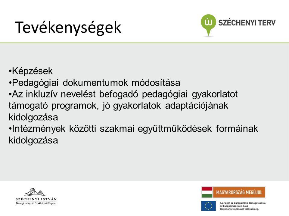 Tevékenységek Képzések Pedagógiai dokumentumok módosítása