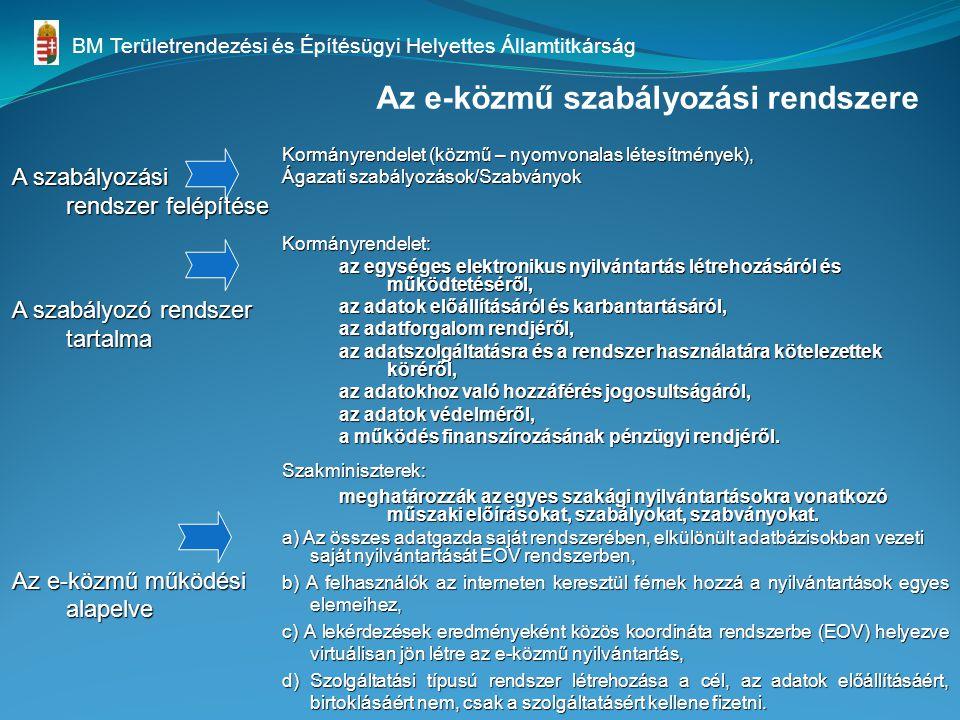 Az e-közmű szabályozási rendszere