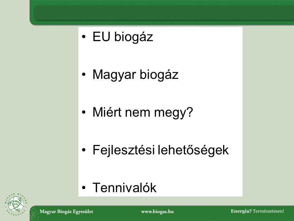 EU biogáz Magyar biogáz Miért nem megy Fejlesztési lehetőségek Tennivalók
