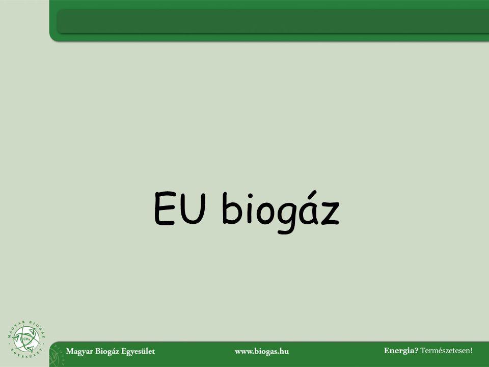 EU biogáz