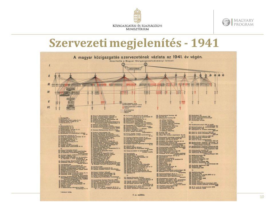 Szervezeti megjelenítés - 1941