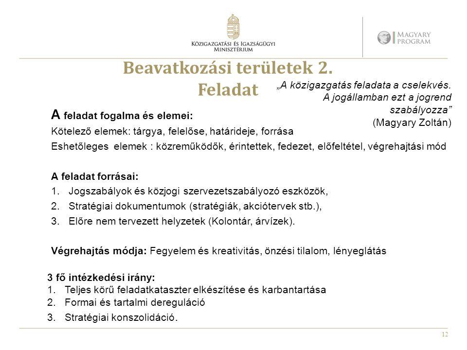Beavatkozási területek 2. Feladat