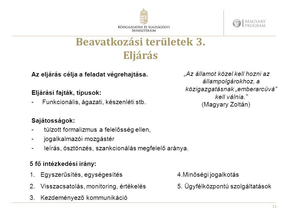 Beavatkozási területek 3. Eljárás
