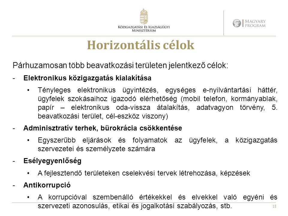 Horizontális célok Párhuzamosan több beavatkozási területen jelentkező célok: Elektronikus közigazgatás kialakítása.