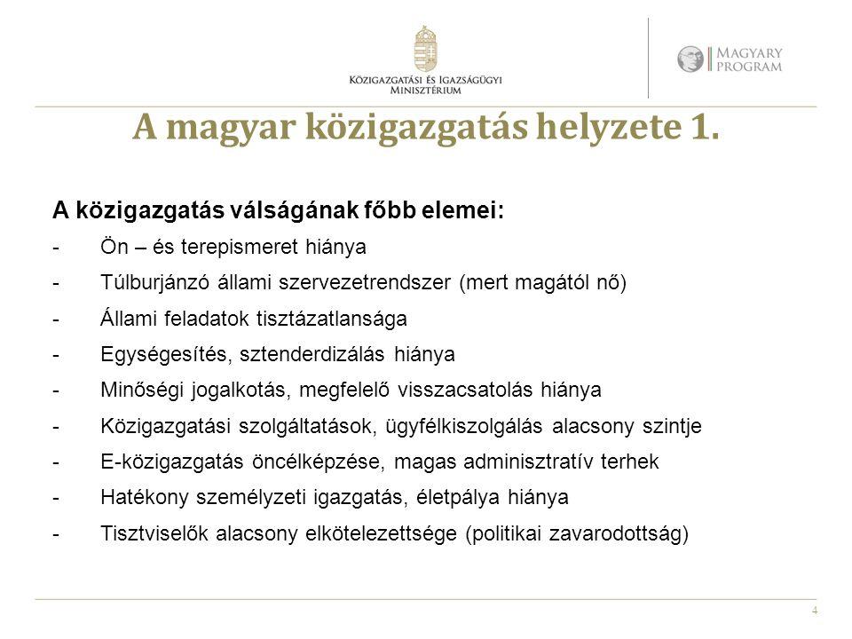 A magyar közigazgatás helyzete 1.