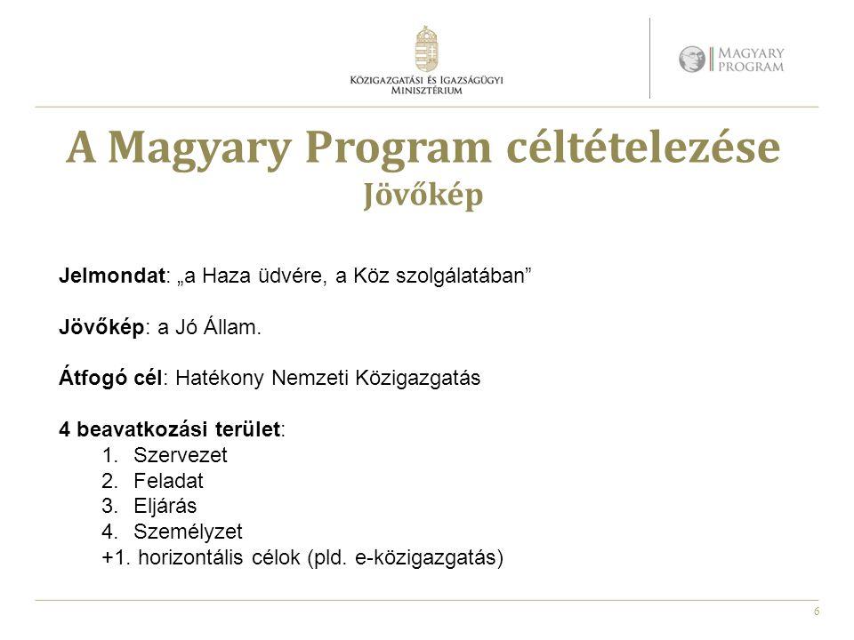 A Magyary Program céltételezése